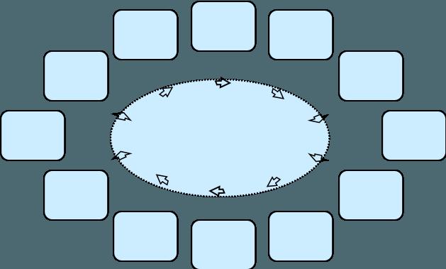 vernetze Zusammenarbeit